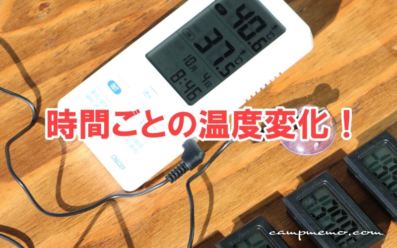 温度センサー