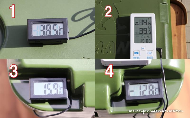 15:03分のインペリアルクーラーボックス庫内のセンサー温度
