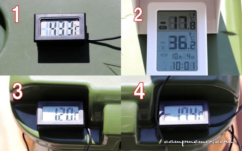 午前10時のインペリアルクーラーボックス庫内のセンサー温度