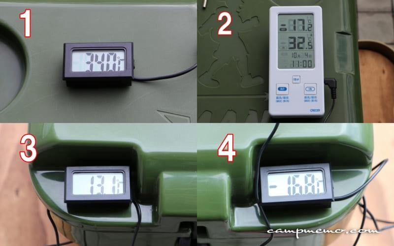 測定から1時間後のインペリアルクーラーボックス庫内のセンサー温度