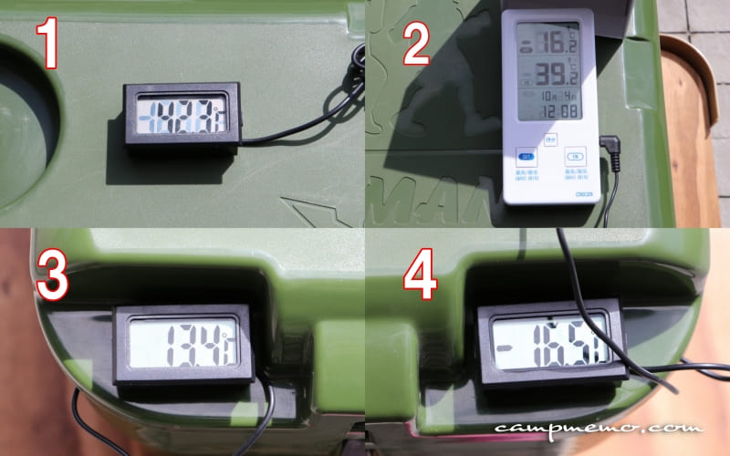 測定から2時間後のインペリアルクーラーボックス庫内のセンサー温度