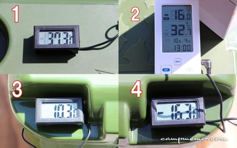 測定から3時間後のインペリアルクーラーボックス庫内のセンサー温度