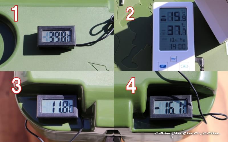 測定から4時間後のインペリアルクーラーボックス庫内のセンサー温度