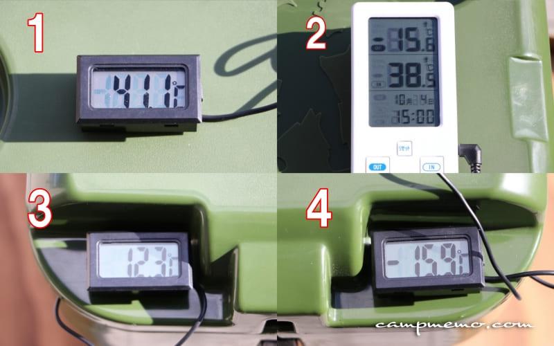 測定から5時間後のインペリアルクーラーボックス庫内のセンサー温度
