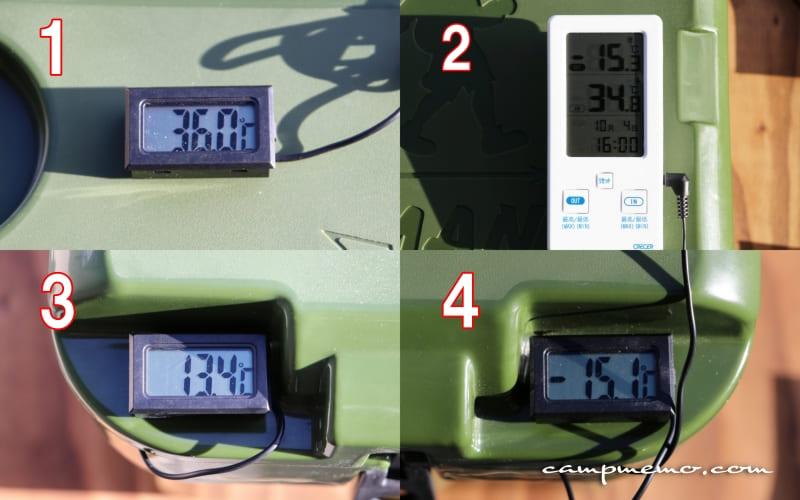 測定から6時間後のインペリアルクーラーボックス庫内のセンサー温度