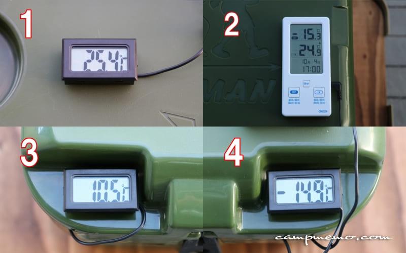 測定から7時間後のインペリアルクーラーボックス庫内のセンサー温度
