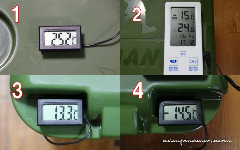 17:12分のインペリアルクーラーボックス庫内のセンサー温度