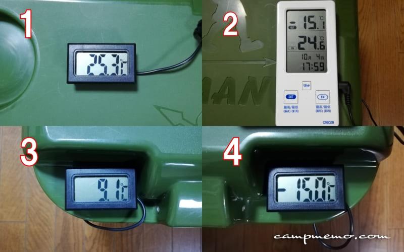 測定から8時間後のインペリアルクーラーボックス庫内のセンサー温度