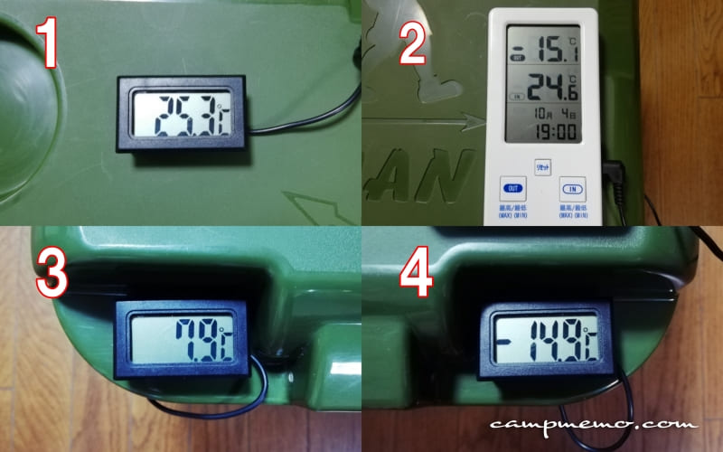 測定から9時間後のインペリアルクーラーボックス庫内のセンサー温度