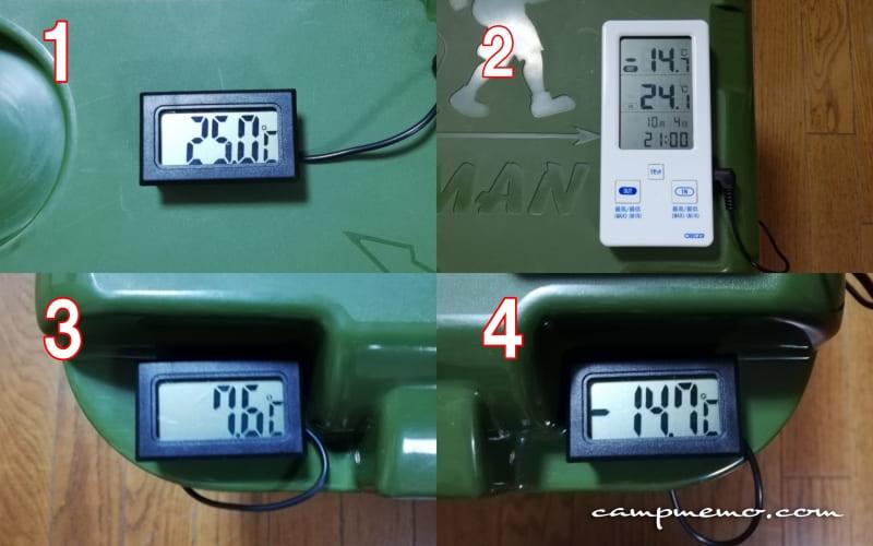 測定から11時間後のインペリアルクーラーボックス庫内のセンサー温度