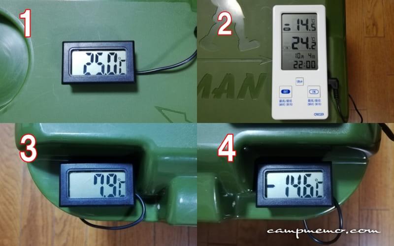 測定から12時間後のインペリアルクーラーボックス庫内のセンサー温度