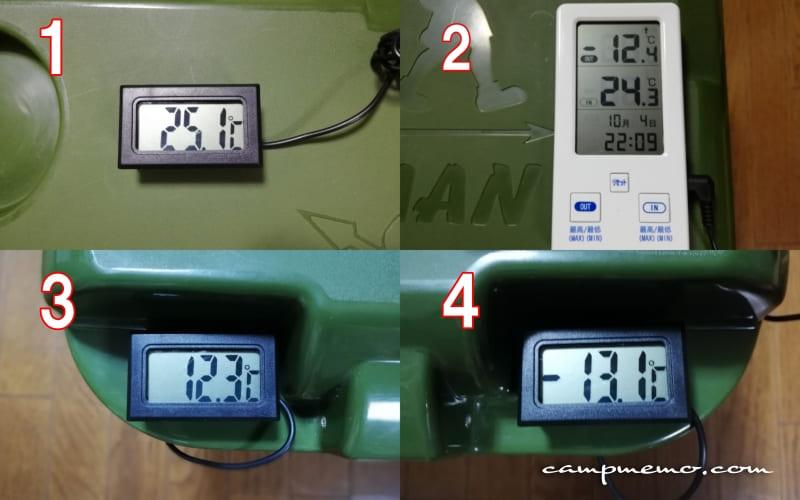 22:09分のインペリアルクーラーボックス庫内のセンサー温度
