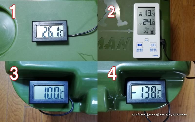 測定から13時間後のインペリアルクーラーボックス庫内のセンサー温度