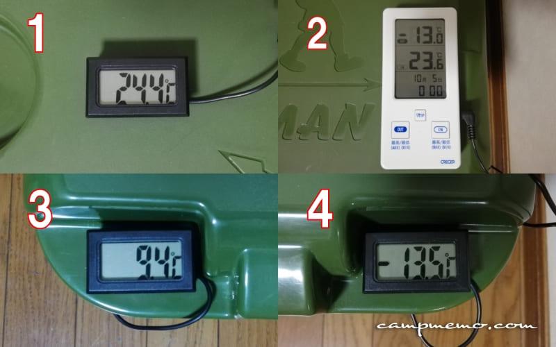 測定から14時間後のインペリアルクーラーボックス庫内のセンサー温度