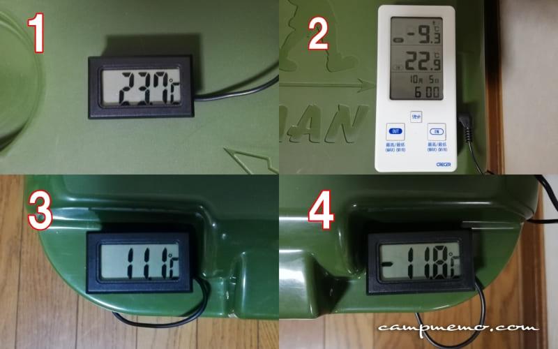測定から20時間後のインペリアルクーラーボックス庫内のセンサー温度