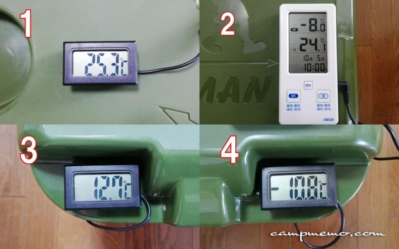 測定から24時間後のインペリアルクーラーボックス庫内のセンサー温度