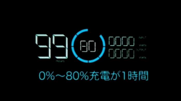X-Stream充電なら0%から80%までの充電がたったの1時間